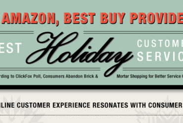 Infographic: ClickFox Finds Shoppers Get Better Customer Service Online